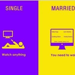 Свободен vs Женен