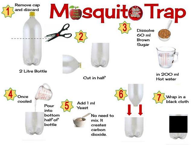 капан за комари