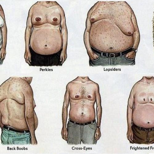 Илюстровано ръководство за мъжки гърди :)